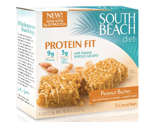 south beach diet research paper